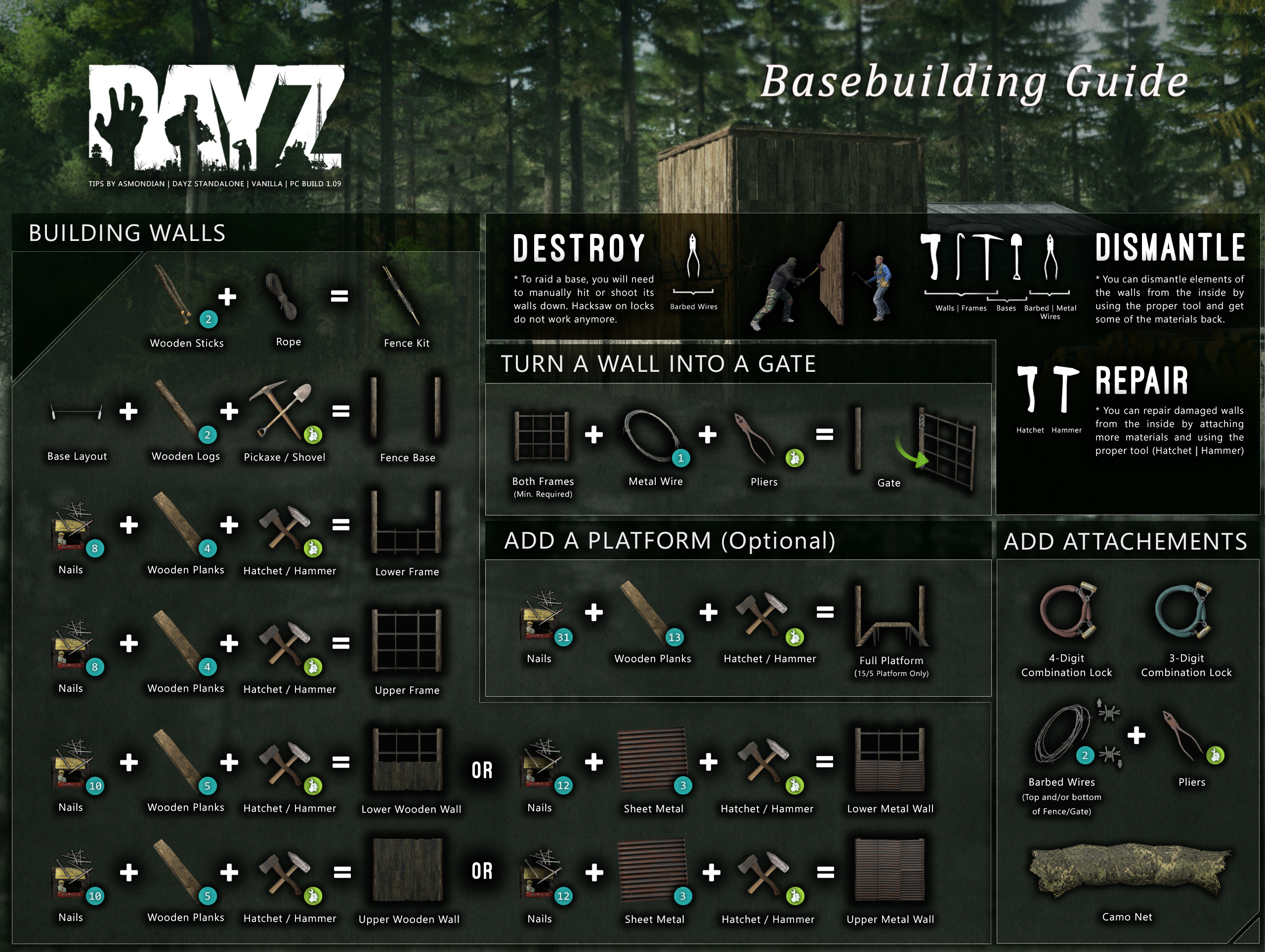 Dayz Base Building Guide